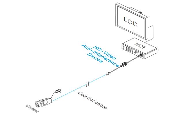 ground loop isolator